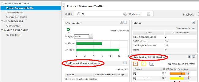 Free Storage San And Lan Performance Monitoring For Ibm
