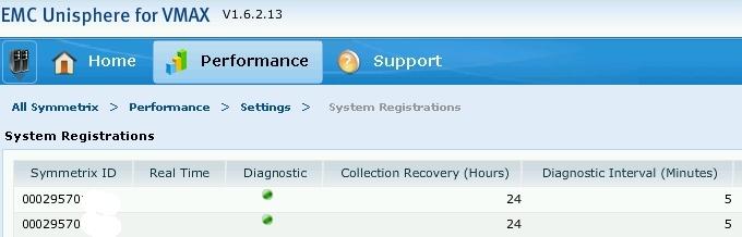 Free EMC Storage Performance Monitoring: PowerMax VMAX VPLEX
